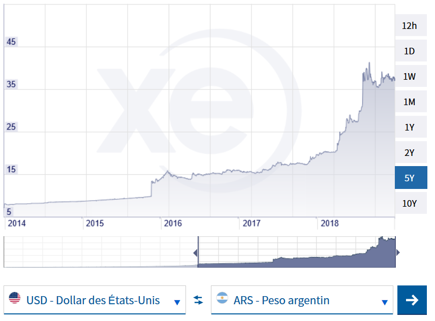 Cours Peso.png